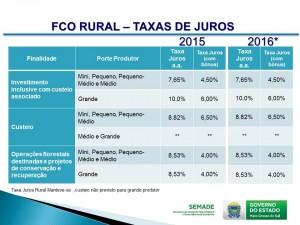 Novas-Taxas-de-Juros-FCO-Rural-2016-300x225