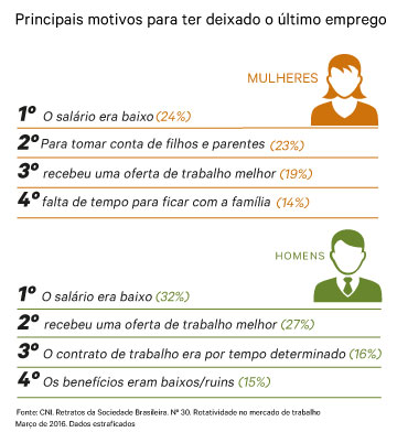 mulheres-emprego-cni-180516