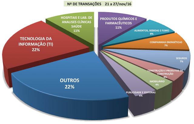 fusoes-e-aquisicoes-2016-11-27